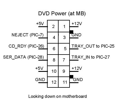 dvd brandonw net xbox hard drive power wiring diagram at panicattacktreatment.co